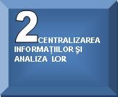 Centralizarea informatiilor si analiza lor